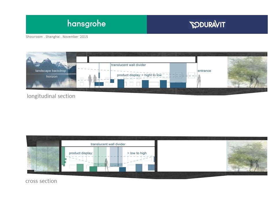 DURAVIT – HANSGROHE - expotecture